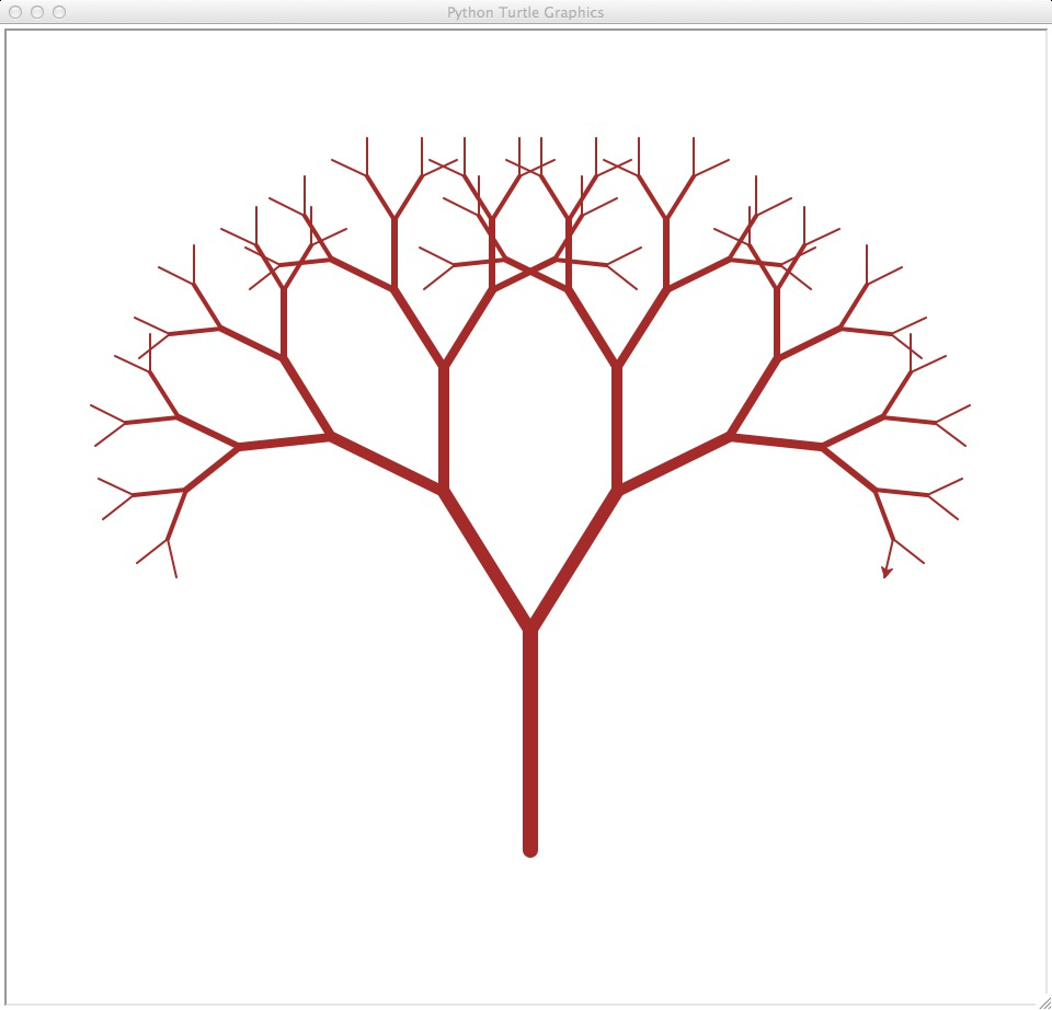 how to draw recursion tree